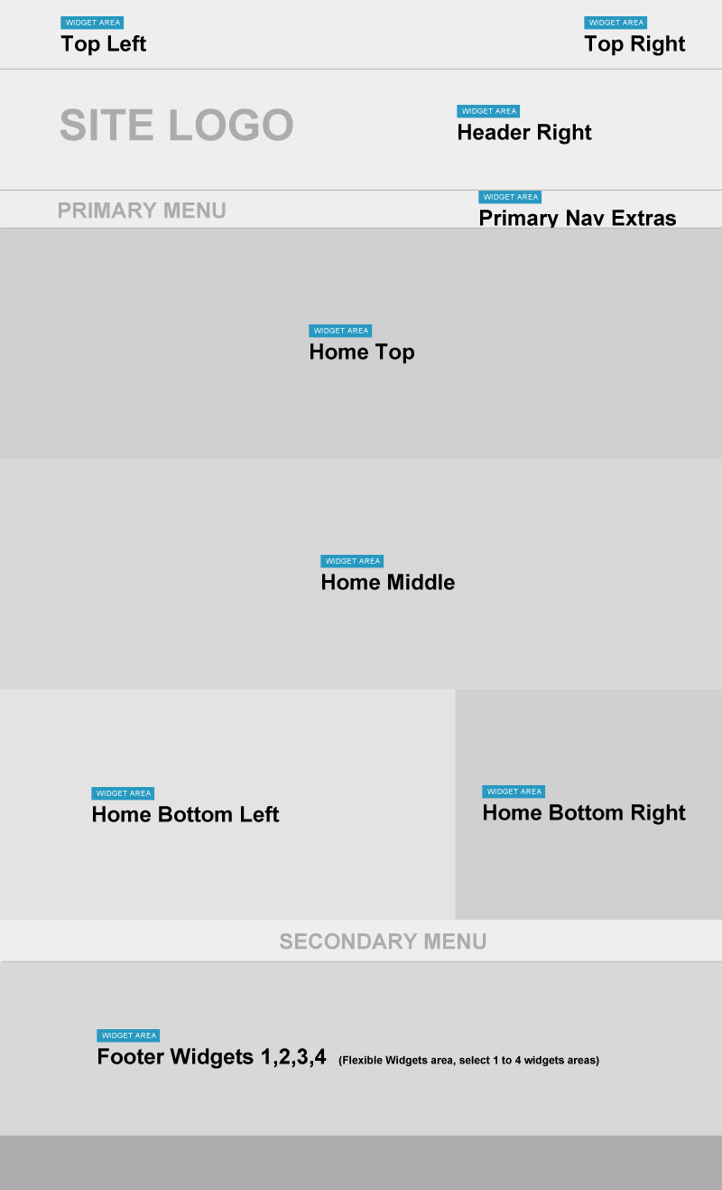 Homepage Widgets Layout Flex Theme